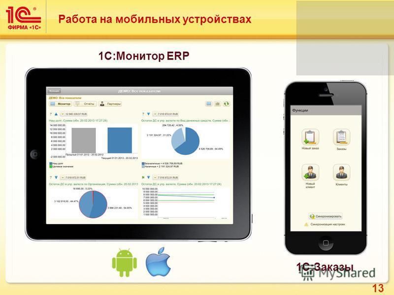 13 Работа на мобильных устройствах 1С:Монитор ERP 1С:Заказы