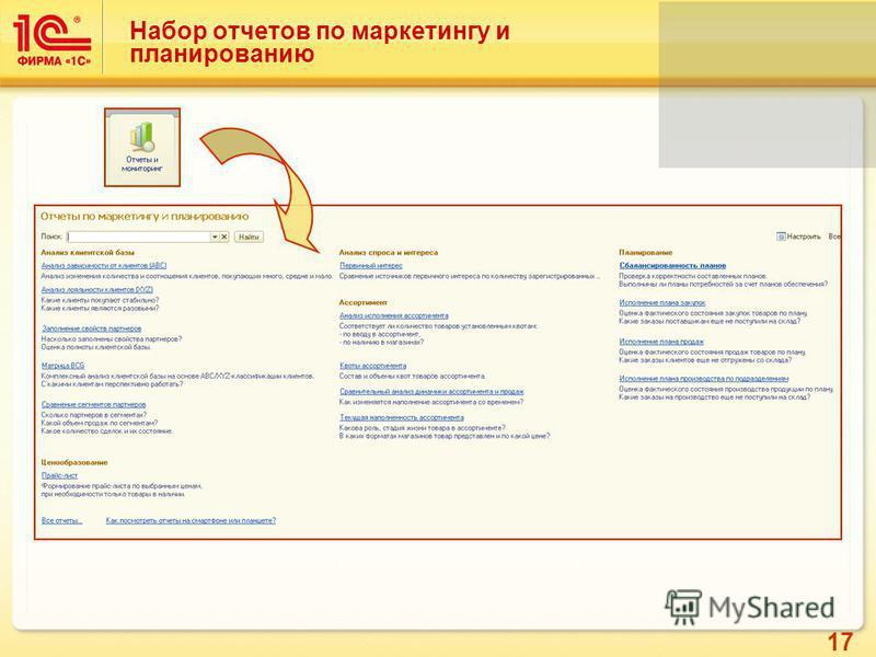17 Набор отчетов по маркетингу и планированию