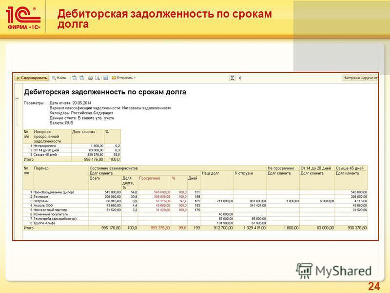 24 Дебиторская задолженность по срокам долга