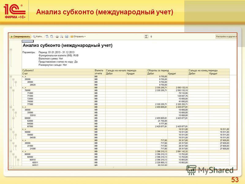 53 Анализ субконто (международный учет)