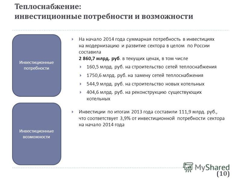 Теплоснабжение : инвестиционные потребности и возможности (10) Инвестиционные потребности Инвестиционные возможности На начало 2014 года суммарная потребность в инвестициях на модернизацию и развитие сектора в целом по России составила 2 860,7 млрд.