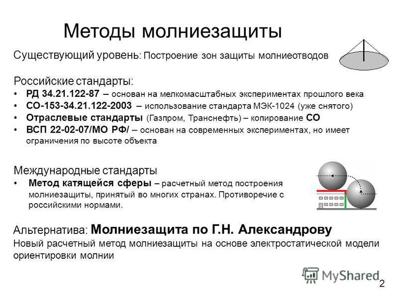 Методы молниезащиты Российские стандарты: РД 34.21.122-87 – основан на мелкомасштабных экспериментах прошлого века СО-153-34.21.122-2003 – использование стандарта МЭК-1024 (уже снятого) Отраслевые стандарты (Газпром, Транснефть) – копирование СО ВСП