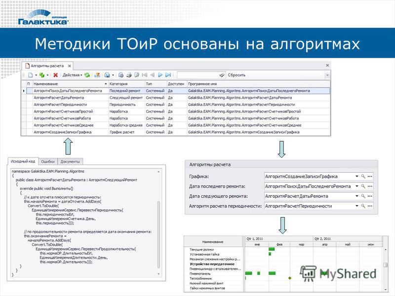 Методики ТОиР основаны на алгоритмах