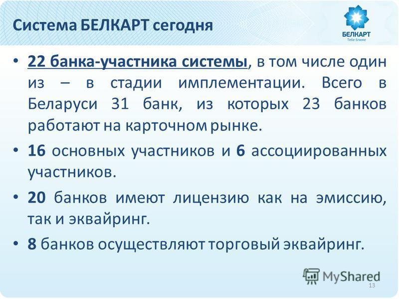 Система БЕЛКАРТ сегодня 22 банка-участника системы, в том числе один из – в стадии имплементации. Всего в Беларуси 31 банк, из которых 23 банков работают на карточном рынке. 16 основных участников и 6 ассоциированных участников. 20 банков имеют лицен