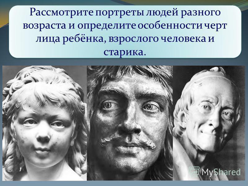 Рассмотрите портреты людей разного возраста и определите особенности черт лица ребёнка, взрослого человека и старика.
