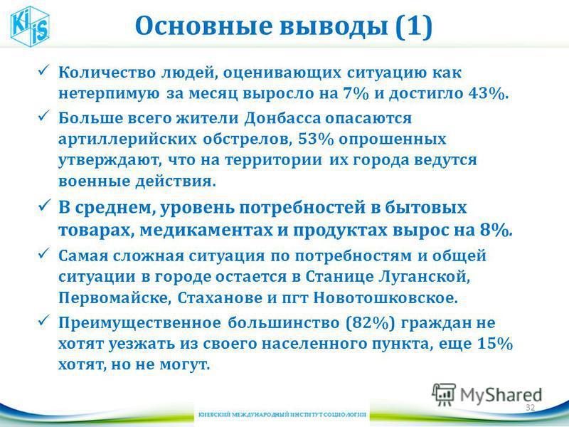 Основные выводы (1) Количество людей, оценивающих ситуацию как нетерпимую за месяц выросло на 7% и достигло 43%. Больше всего жители Донбасса опасаются артиллерийских обстрелов, 53% опрошенных утверждают, что на территории их города ведутся военные д
