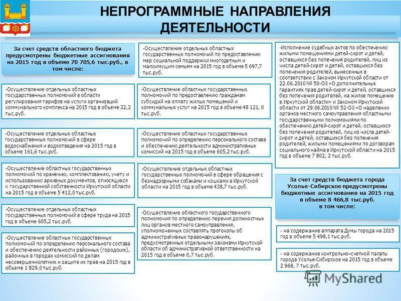 НЕПРОГРАММНЫЕ НАПРАВЛЕНИЯ ДЕЯТЕЛЬНОСТИ За счет средств областного бюджета предусмотрены бюджетные ассигнования на 2015 год в объеме 70 705,6 тыс.руб., в том числе: -Осуществление отдельных областных государственных полномочий в области регулирования