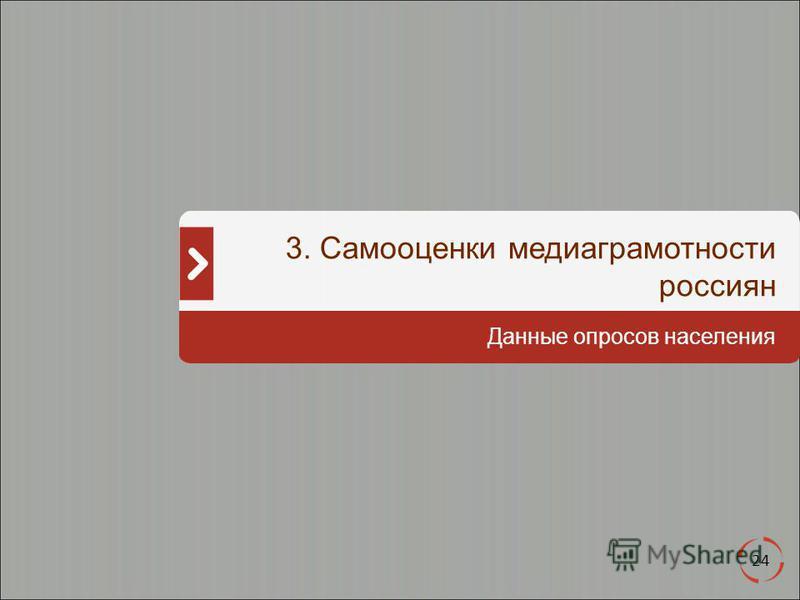 24 3. Самооценки медиаграмотности россиян Данные опросов населения