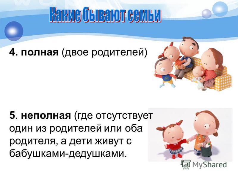 4. полная (двое родителей) 5. неполная (где отсутствует один из родителей или оба родителя, а дети живут с бабушками-дедушками.