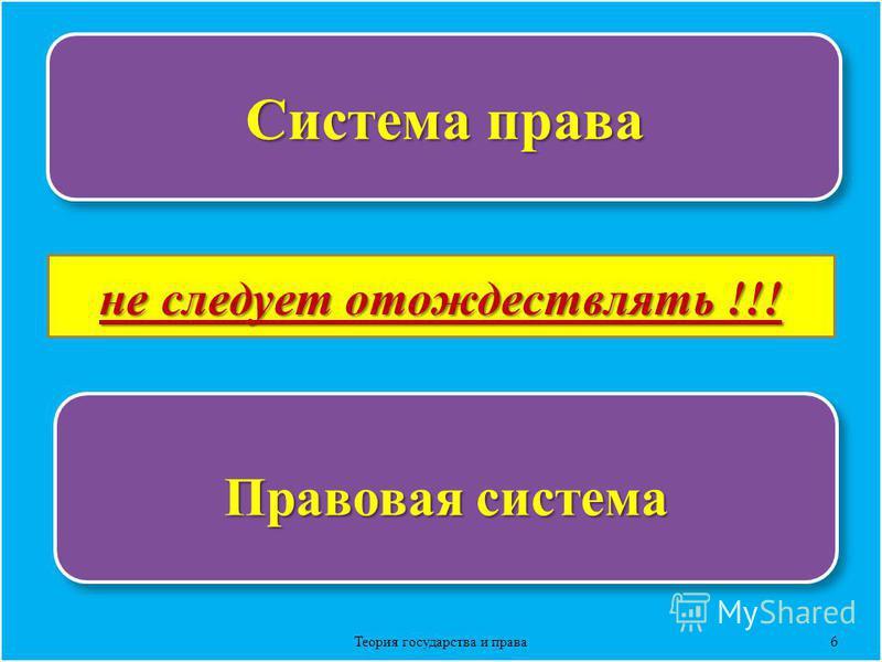 Теория государства и права 6 Система права Правовая система не следует отождествлять !!!
