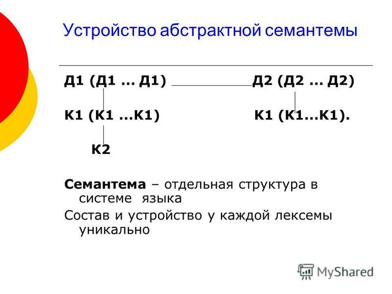 Устройство абстрактной семантемы Д1 (Д1... Д1) Д2 (Д2... Д2) K1 (K1...K1) K1 (K1...K1). К2 Семантема – отдельная структура в системе языка Состав и устройство у каждой лексемы уникально