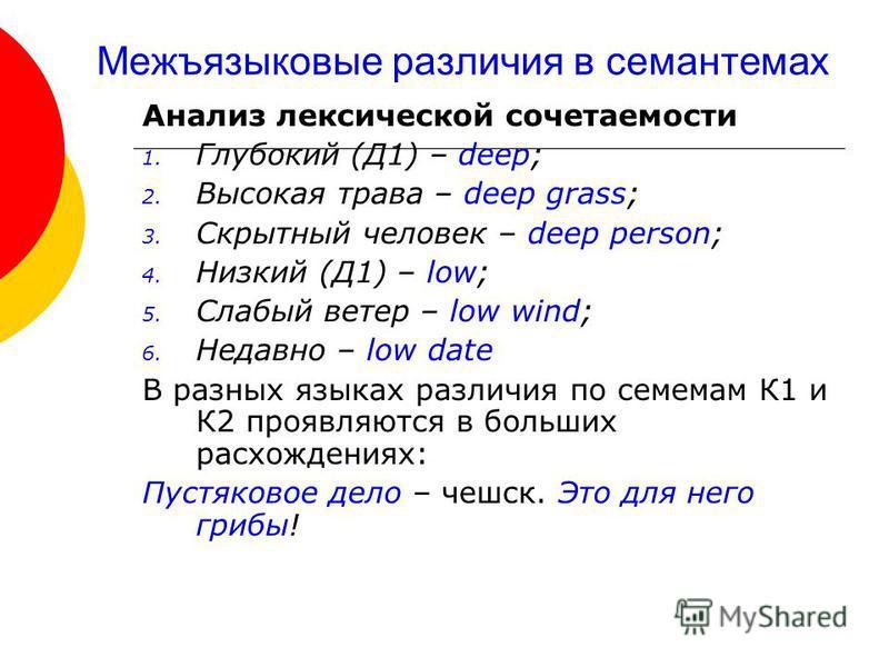 Межъязыковые различия в семантемах Анализ лексической сочетаемости 1. Глубокий (Д1) – deep; 2. Высокая трава – deep grass; 3. Скрытный человек – deep person; 4. Низкий (Д1) – low; 5. Слабый ветер – low wind; 6. Недавно – low date В разных языках разл