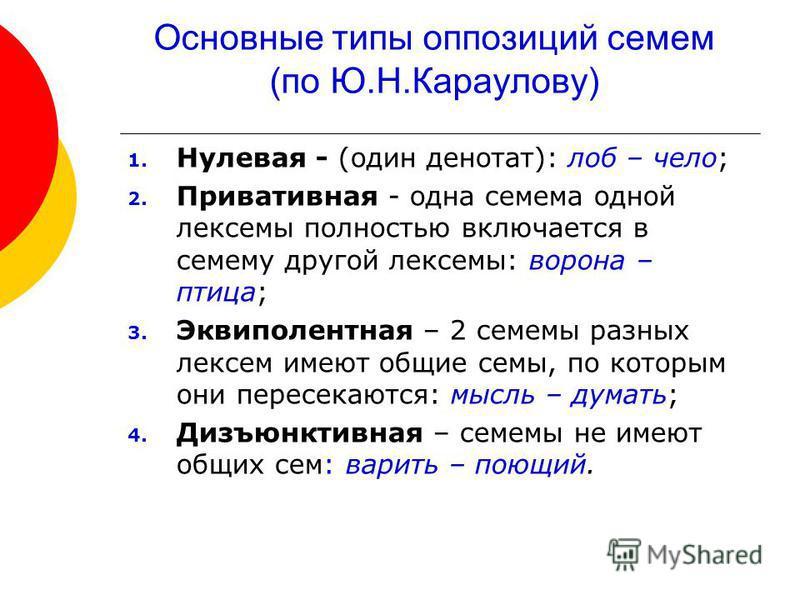 Основные типы оппозиций семем (по Ю.Н.Караулову) 1. Нулевая - (один денотат): лоб – чело; 2. Привативная - одна семема одной лексемы полностью включается в семему другой лексемы: ворона – птица; 3. Эквиполентная – 2 семемы разных лексем имеют общие с