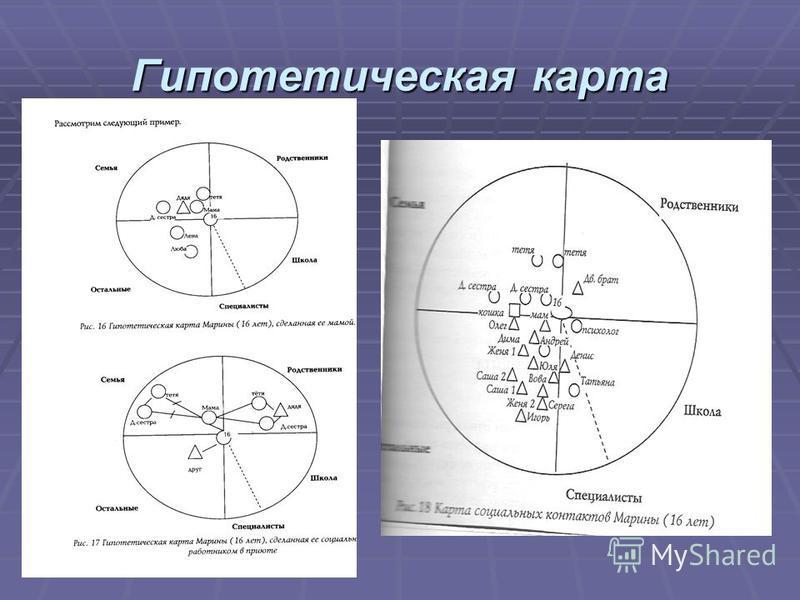 Гипотетическая карта