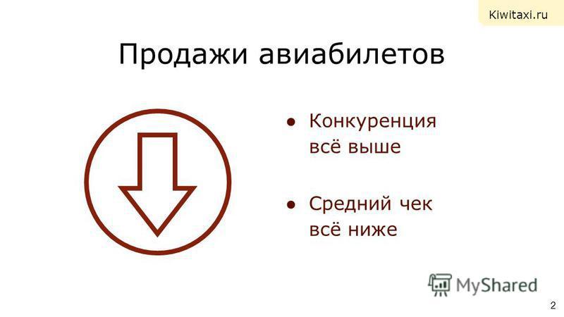 Продажи авиабилетов Конкуренция всё выше Средний чек всё ниже 2 Kiwitaxi.ru
