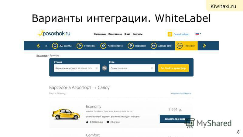 Варианты интеграции. WhiteLabel 8 Kiwitaxi.ru