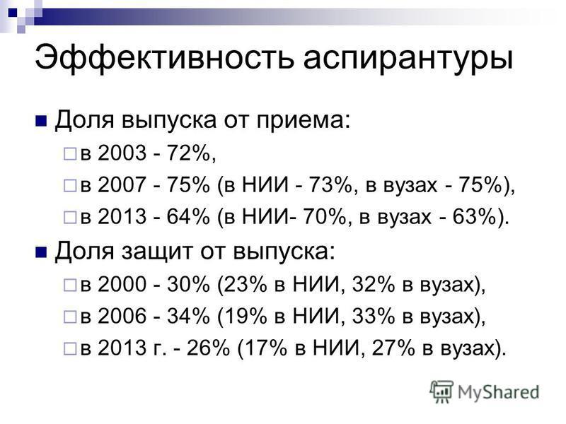 Эффективность аспирантуры Доля выпуска от приема: в 2003 - 72%, в 2007 - 75% (в НИИ - 73%, в вузах - 75%), в 2013 - 64% (в НИИ- 70%, в вузах - 63%). Доля защит от выпуска: в 2000 - 30% (23% в НИИ, 32% в вузах), в 2006 - 34% (19% в НИИ, 33% в вузах),