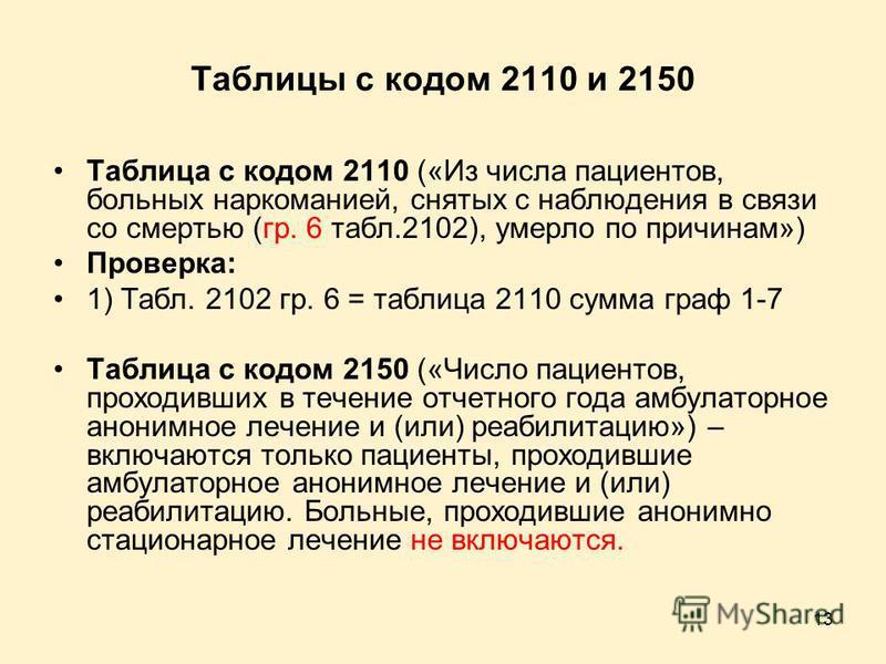 13 Таблицы с кодом 2110 и 2150 Таблица с кодом 2110 («Из числа пациентов, больных наркоманией, снятых с наблюдения в связи со смертью (гр. 6 табл.2102), умерло по причинам») Проверка: 1) Табл. 2102 гр. 6 = таблица 2110 сумма граф 1-7 Таблица с кодом