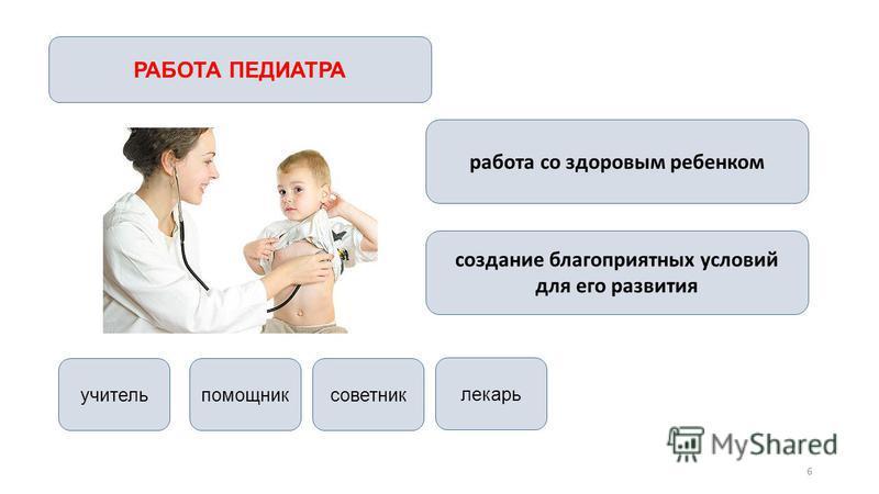РАБОТА ПЕДИАТРА работа со здоровым ребенком создание благоприятных условий для его развития учитель помощник советник лекарь 6