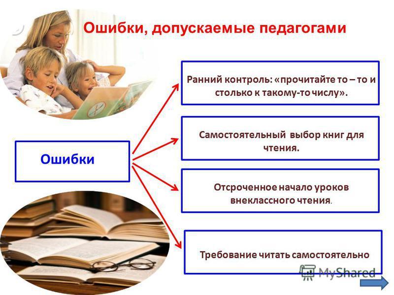 Ошибки, допускаемые педагогами Ошибки Ранний контроль: «прочитайте то – то и столько к такому-то числу». Самостоятельный выбор книг для чтения. Отсроченное начало уроков внеклассного чтения. Требование читать самостоятельно