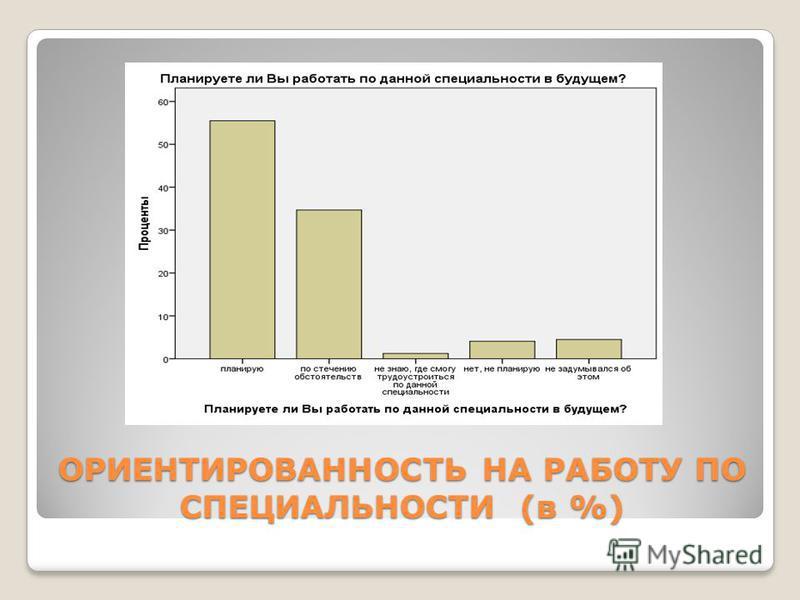 ОРИЕНТИРОВАННОСТЬ НА РАБОТУ ПО СПЕЦИАЛЬНОСТИ (в %)