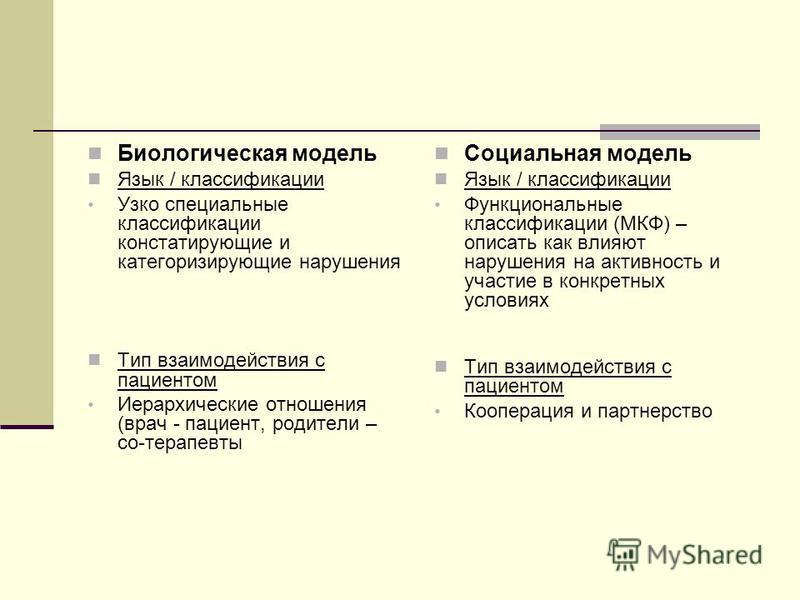 Биологическая модель Язык / классификации Узко специальные классификации констатирующие и категоризирующие нарушения Тип взаимодействия с пациентом Иерархические отношения (врач - пациент, родители – со-терапевты Социальная модель Язык / классификаци
