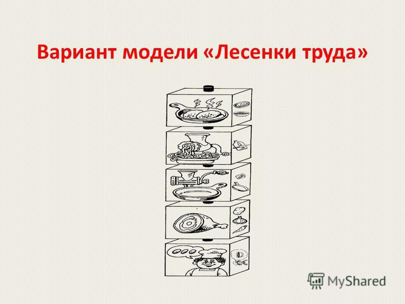Вариант модели «Лесенки труда»