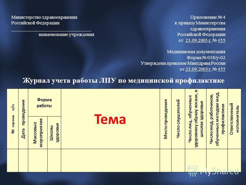 Министерство здравоохранения Российской Федерации _________________________________ наименование учреждения Приложение 4 к приказу Министерства здравоохранения Российской Федерации от 23.09.2003 г. 455 Медицинская документация Форма 038/у-02 Утвержде