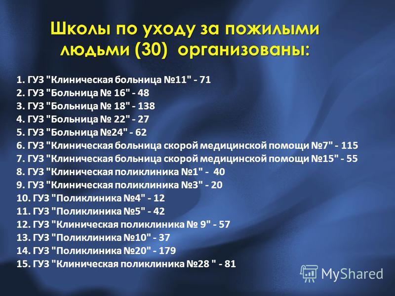 Школы по уходу за пожилыми людьми (30) организованы: 1. ГУЗ