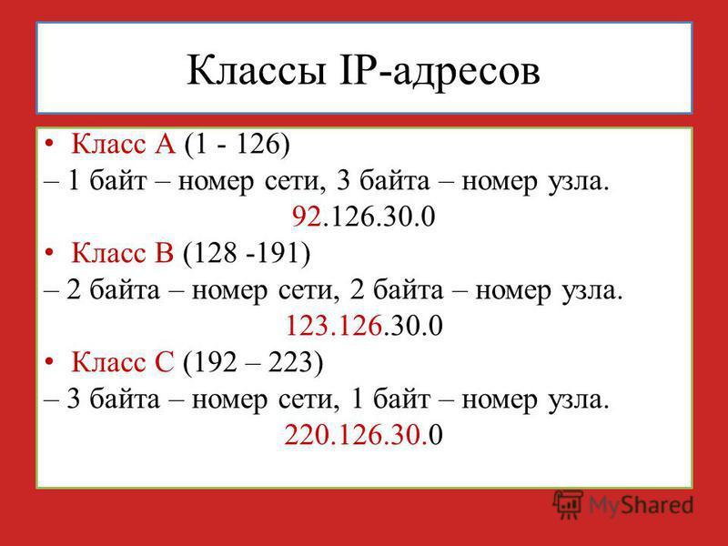 Классы IP-адресов Класс А (1 - 126) – 1 байт – номер сети, 3 байта – номер узла. 92.126.30.0 Класс B (128 -191) – 2 байта – номер сети, 2 байта – номер узла. 123.126.30.0 Класс С (192 – 223) – 3 байта – номер сети, 1 байт – номер узла. 220.126.30.0