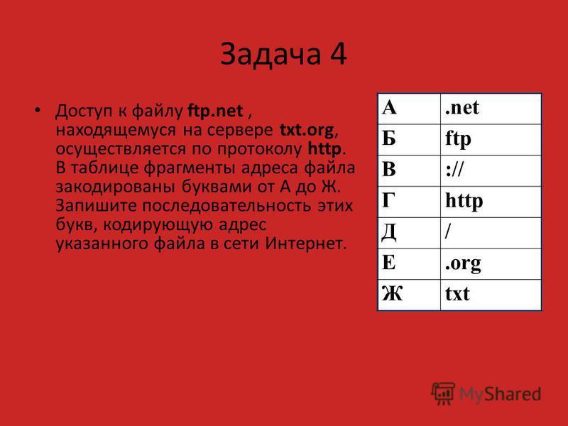 Задача 4 Доступ к файлу ftp.net, находящемуся на сервере txt.org, осуществляется по протоколу http. В таблице фрагменты адреса файла закодированы буквами от А до Ж. Запишите последовательность этих букв, кодирующую адрес указанного файла в сети Интер