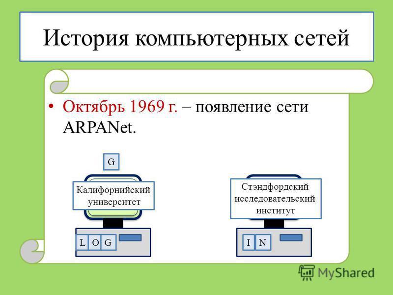 История компьютерных сетей Октябрь 1969 г. – появление сети ARPANet. Калифорнийский университет Стэндфордский исследовательский институт LOG INLOG