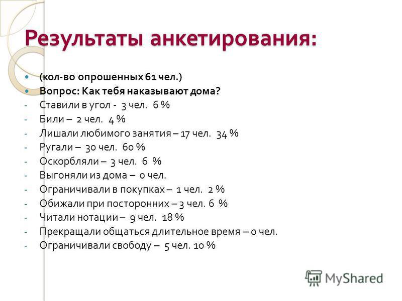 Результаты анкетирования : ( кол - во опрошенных 61 чел.) Вопрос : Как тебя наказывают дома ? - Ставили в угол - 3 чел. 6 % - Били – 2 чел. 4 % - Лишали любимого занятия – 17 чел. 34 % - Ругали – 30 чел. 60 % - Оскорбляли – 3 чел. 6 % - Выгоняли из д