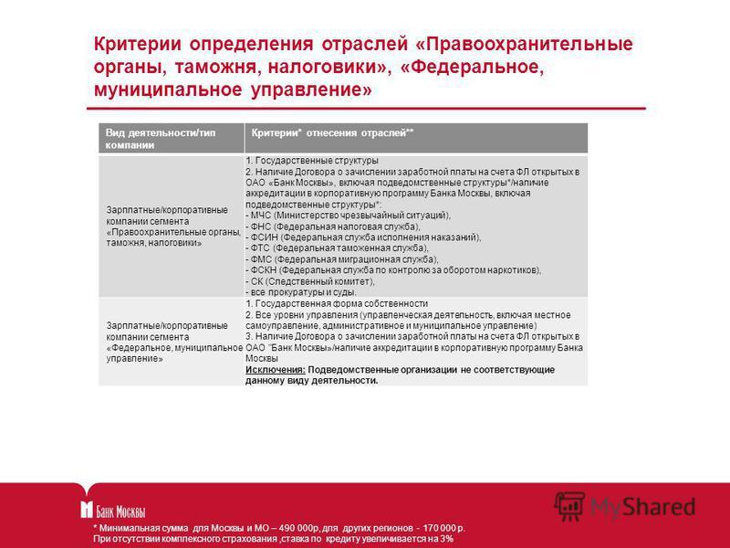 * Минимальная сумма для Москвы и МО – 490 000 р, для других регионов - 170 000 р. При отсутствии комплексного страхования,ставка по кредиту увеличивается на 3% Критерии определения отраслей «Правоохранительные органы, таможня, налоговики», «Федеральн