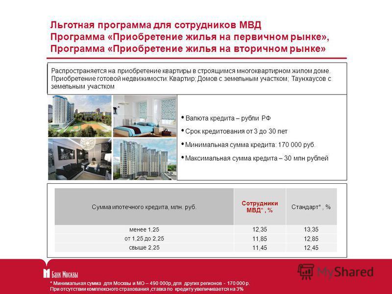 Льготная программа для сотрудников МВД Программа «Приобретение жилья на первичном рынке», Программа «Приобретение жилья на вторичном рынке» * Минимальная сумма для Москвы и МО – 490 000 р, для других регионов - 170 000 р. При отсутствии комплексного