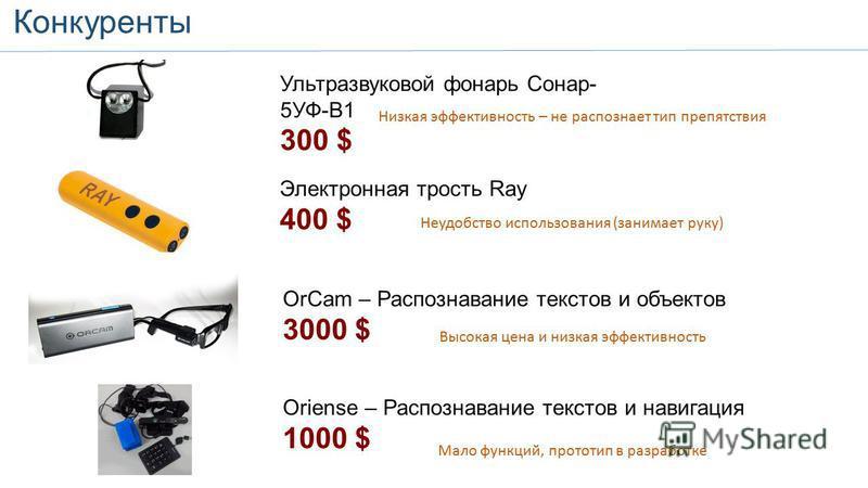 Конкуренты Европа OrCam – Распознавание текстов и объектов 3000 $ Ультразвуковой фонарь Сонар- 5УФ-В1 300 $ Электронная трость Ray 400 $ Низкая эффективность – не распознает тип препятствия Неудобство использования (занимает руку) Высокая цена и низк