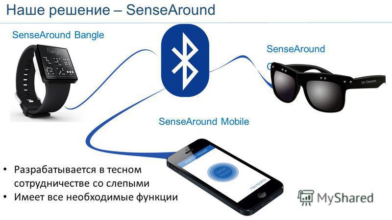 Наше решение – SenseAround SenseAround Glasses SenseAround Mobile SenseAround Bangle Разрабатывается в тесном сотрудничестве со слепыми Имеет все необходимые функции