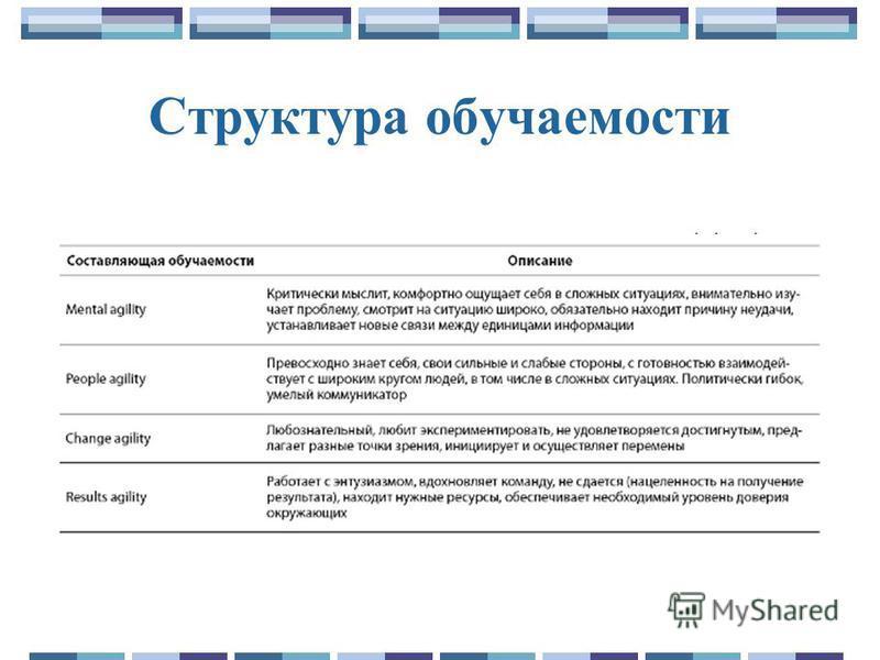 Структура обучаемости