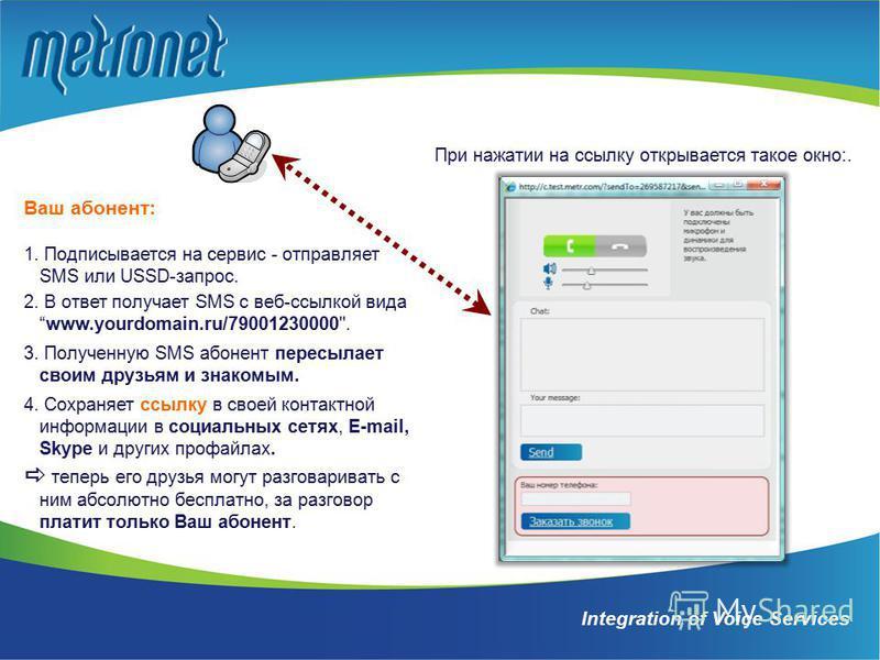 Integration of Voice Services 3. Полученную SMS абонент пересылает своим друзьям и знакомым. Ваш абонент: 1. Подписывается на сервис - отправляет SMS или USSD-запрос. 2. В ответ получает SMS с веб-ссылкой видаwww.yourdomain.ru/79001230000