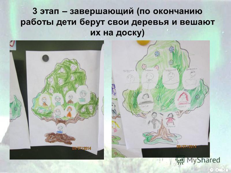 3 этап – завершающий (по окончанию работы дети берут свои деревья и вешают их на доску)