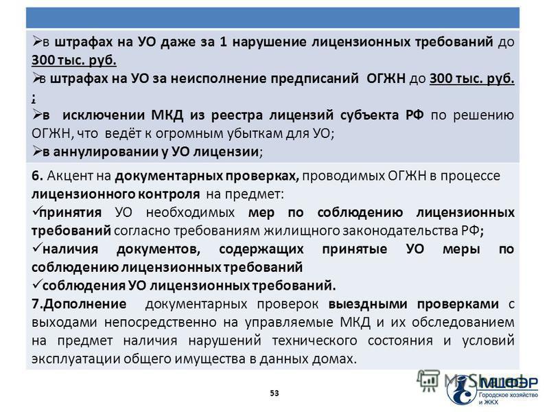 в штрафах на УО даже за 1 нарушение лицензионных требований до 300 тыс. руб. в штрафах на УО за неисполнение предписаний ОГЖН до 300 тыс. руб. ; в исключении МКД из реестра лицензий субъекта РФ по решению ОГЖН, что ведёт к огромным убыткам для УО; в