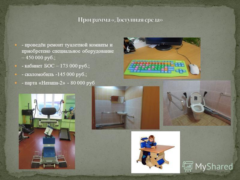 - проведён ремонт туалетной комнаты и приобретено специальное оборудование – 450 000 руб.; - кабинет БОС – 173 000 руб.; - скаломобиль -145 000 руб.; - парта «Наташа-2» - 80 000 руб