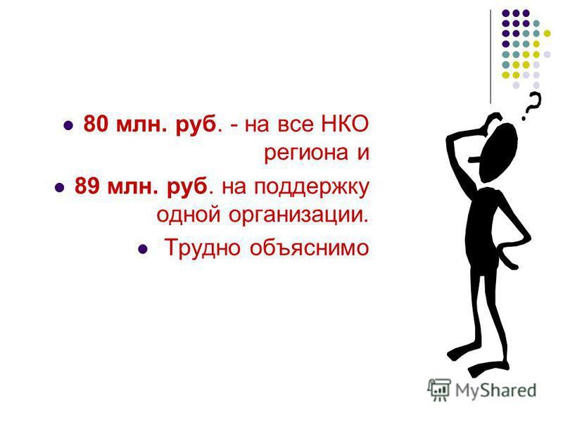 80 млн. руб. - на все НКО региона и 89 млн. руб. на поддержку одной организации. Трудно объяснимо