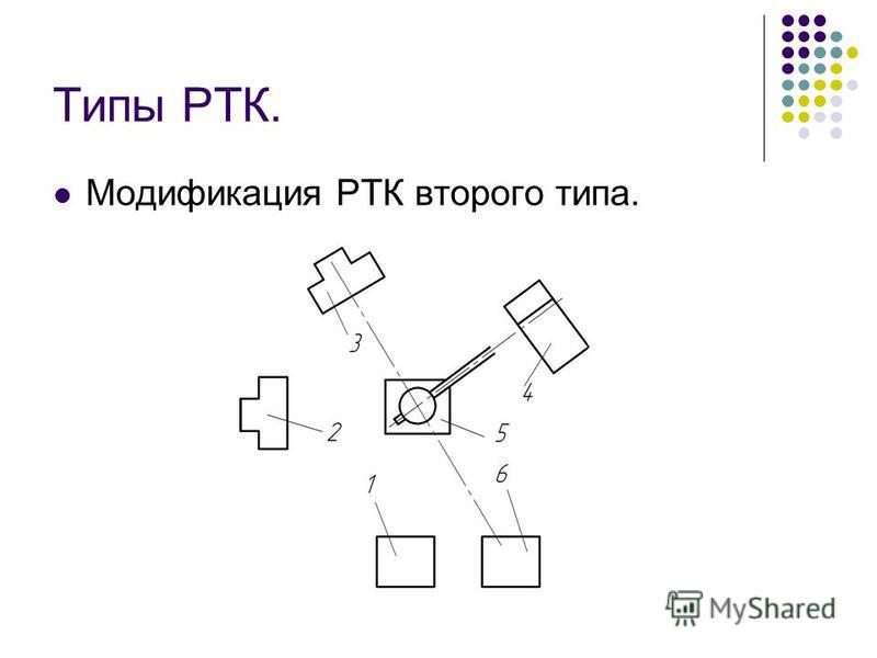 Типы РТК. Модификация РТК второго типа.