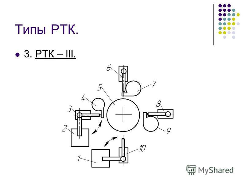 Типы РТК. 3. РТК – III.