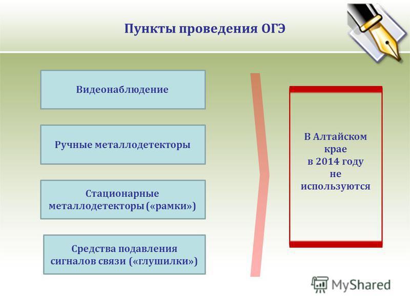 Пункты проведения ОГЭ Видеонаблюдение Ручные металлодетекторы Стационарные металлодетекторы («рамки») Средства подавления сигналов связи («глушилки») В Алтайском крае в 2014 году не используются