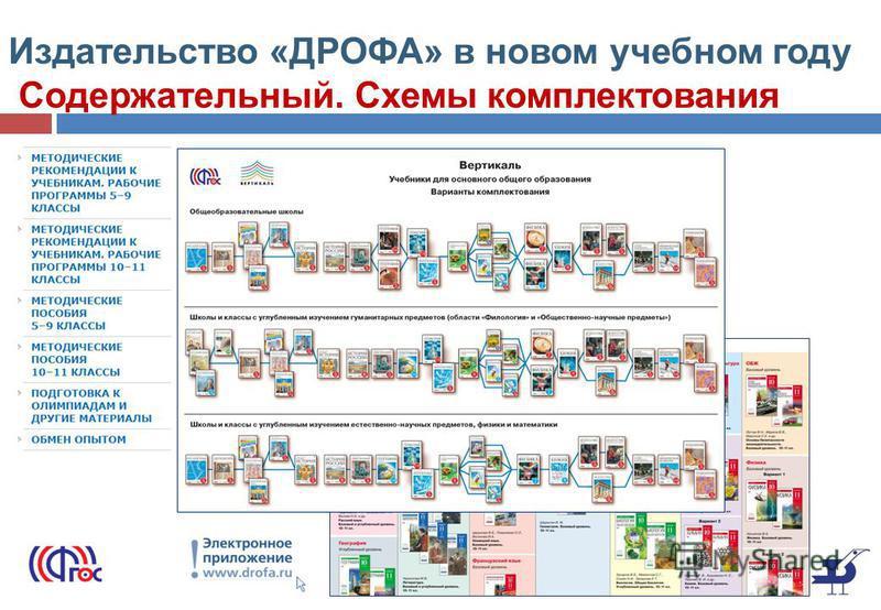 Издательство «ДРОФА» в новом учебном году Содержательный. Схемы комплектования
