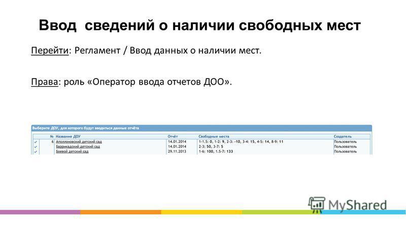 Ввод сведений о наличии свободных мест Перейти: Регламент / Ввод данных о наличии мест. Права: роль «Оператор ввода отчетов ДОО».