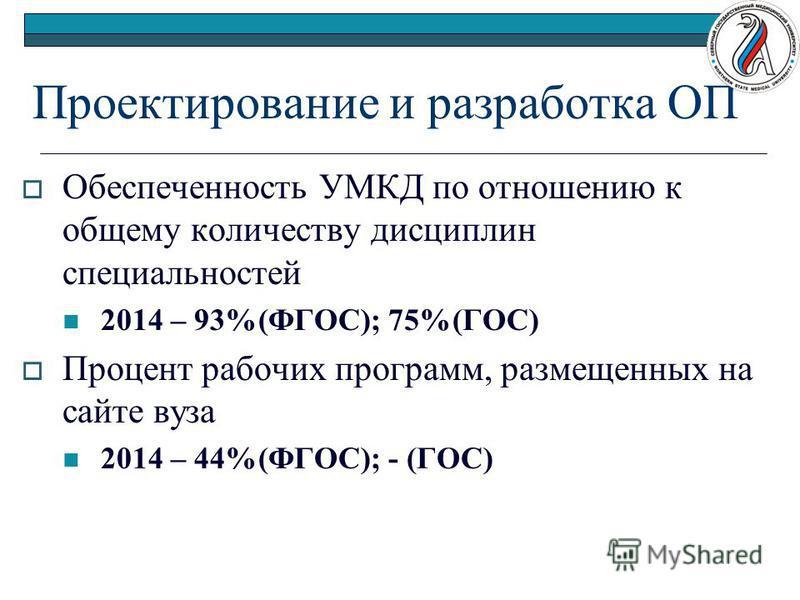Проектирование и разработка ОП Обеспеченность УМКД по отношению к общему количеству дисциплин специальностей 2014 – 93%(ФГОС); 75%(ГОС) Процент рабочих программ, размещенных на сайте вуза 2014 – 44%(ФГОС); - (ГОС)