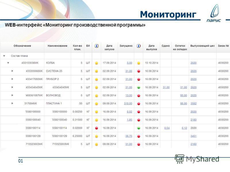 WEB-интерфейс «Мониторинг производственной программы» Мониторинг 01